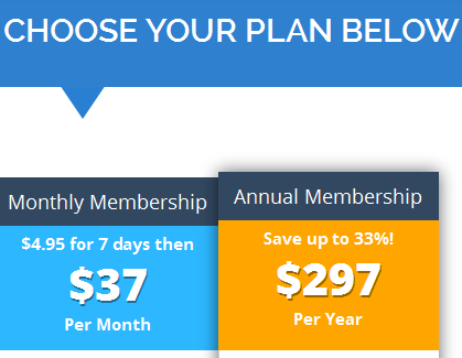 The Chris Farrell Membership Review pricing