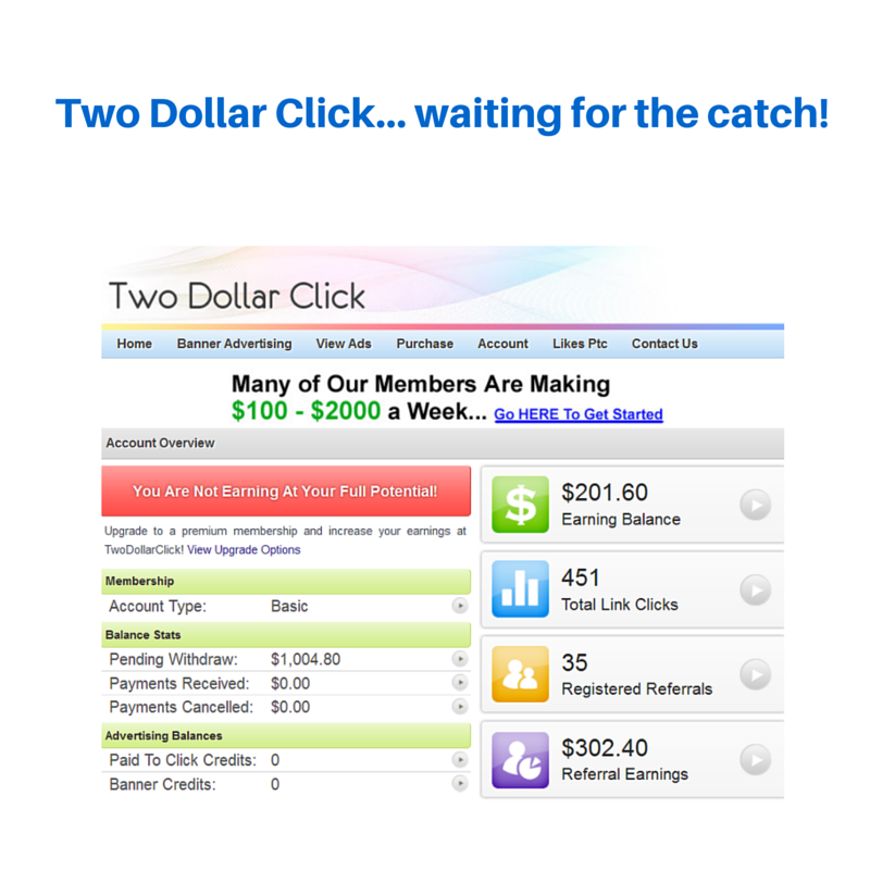 Two Dollar Click review 2016
