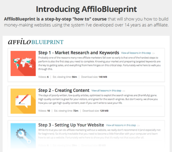 What is AffiloBluePrint