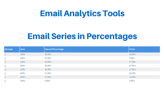 Email Analytics Tools email series