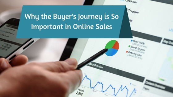 Why the Buyers Journey is so Important in Online Sales